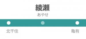 綾瀬駅の駅名標