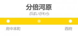 分倍河原駅の駅名標