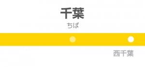 千葉駅の駅名標