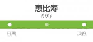 恵比寿駅の駅名標