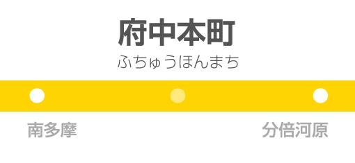 府中本町駅の駅名標
