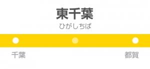 東千葉駅の駅名標