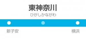 東神奈川駅の駅名標
