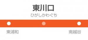 東川口駅の駅名標
