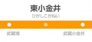 東小金井駅の駅名標