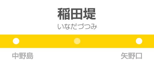 稲田堤駅の駅名標