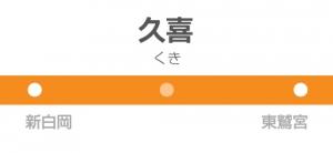 久喜駅の駅名標
