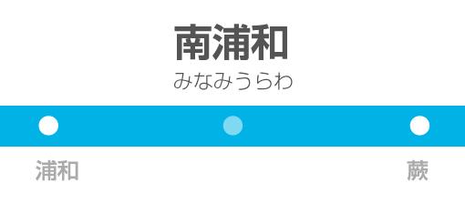 南浦和駅の駅名標