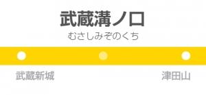 武蔵溝ノ口駅の駅名標
