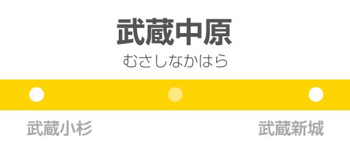武蔵中原駅の駅名標