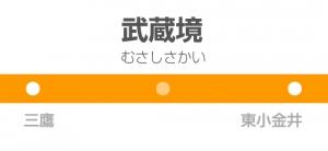 武蔵境駅の駅名標