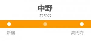 中野駅の駅名標