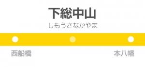 下総中山駅の駅名標