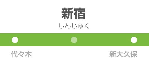 新宿駅の駅名標
