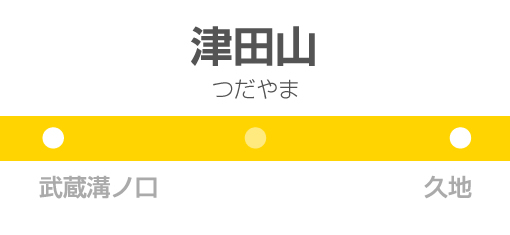 津田山駅の駅名標