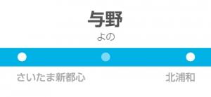 与野駅の駅名標