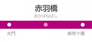 赤羽橋駅の駅名標