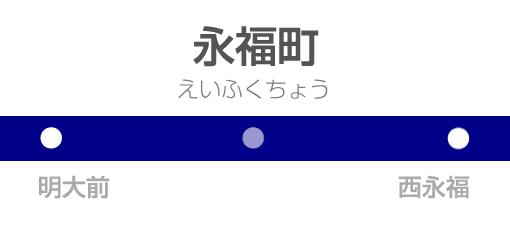 永福町駅の駅名標