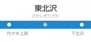 東北沢駅の駅名標
