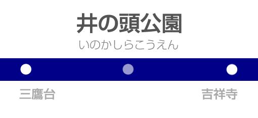 井の頭公園駅の駅名標