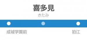 喜多見駅の駅名標