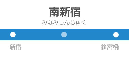 南新宿駅の駅名標