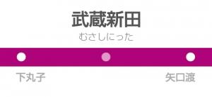 武蔵新田駅の駅名標