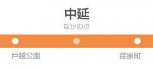 中延駅の駅名標