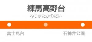 練馬高野台駅の駅名標