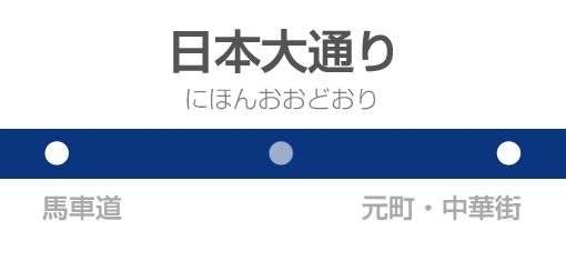 日本大通り駅の駅名標