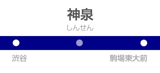 神泉駅の駅標