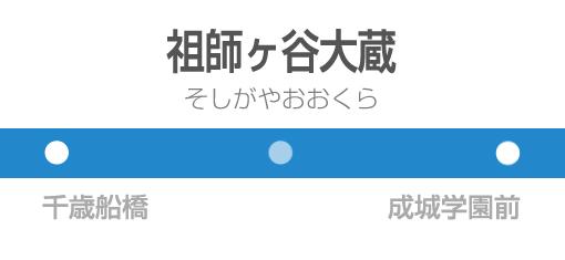 祖師ヶ谷大蔵駅の駅名標
