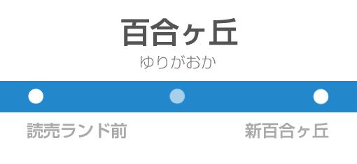 百合ヶ丘駅の駅名標
