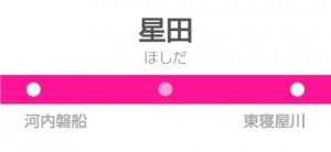 星田駅の駅名標