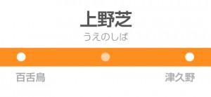上野芝駅の駅名標
