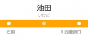 池田駅の駅名標