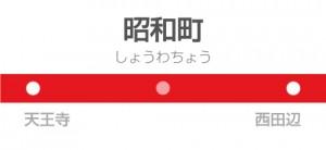 昭和町駅の駅名標