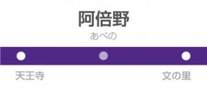 阿倍野駅の駅名標