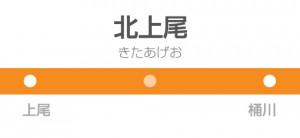 北上尾駅の駅名標