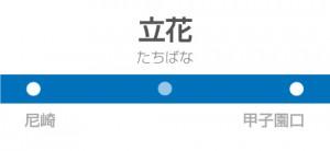 立花駅の駅名標