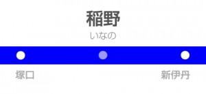 稲野駅の駅名標