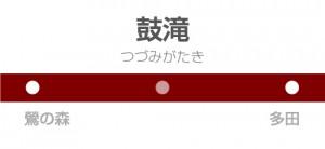 鼓滝駅の駅名標