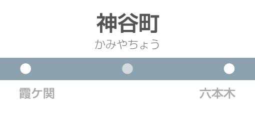 神谷町駅の駅名標