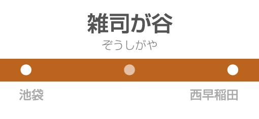 雑司が谷駅の駅名標