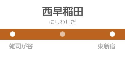 西早稲田駅の駅名標
