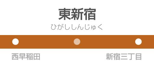 東新宿駅の駅名標