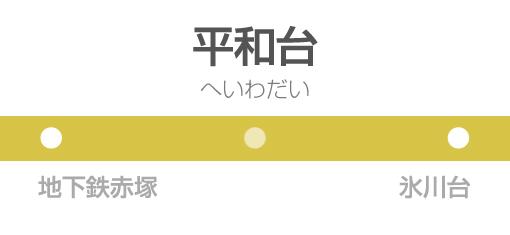 平和台駅の駅名標