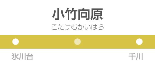 小竹向原駅の駅名標