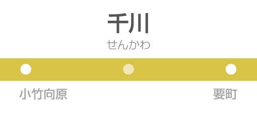 千川駅の駅名標